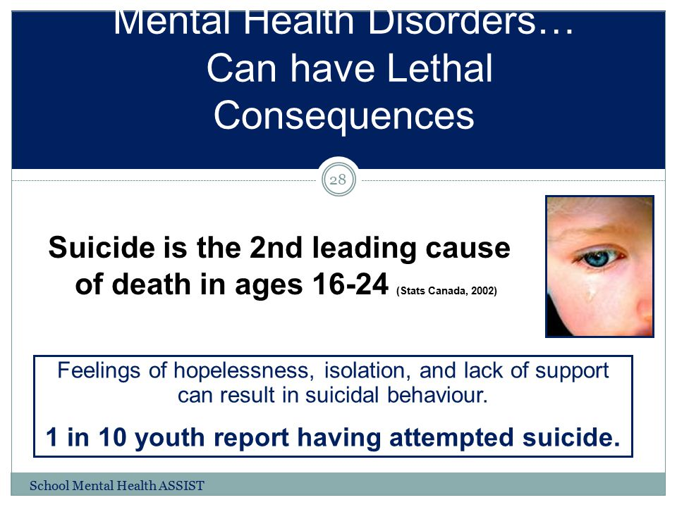 Mental Health Disorders… Can have Lethal Consequences