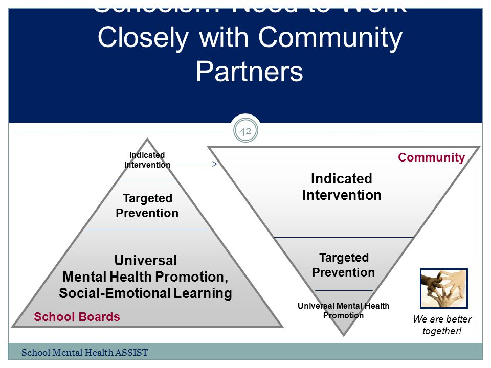Schools… Need to Work Closely with Community Partners