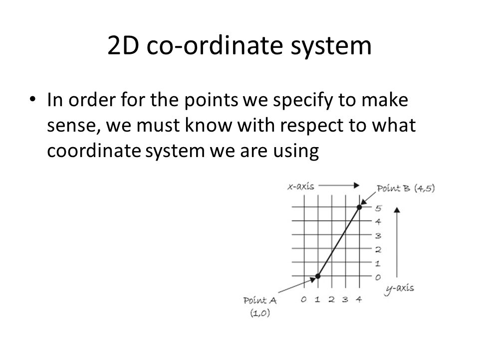 2D co-ordinate system In order for the points we specify to make sense, we must know with respect to what coordinate system we are using.