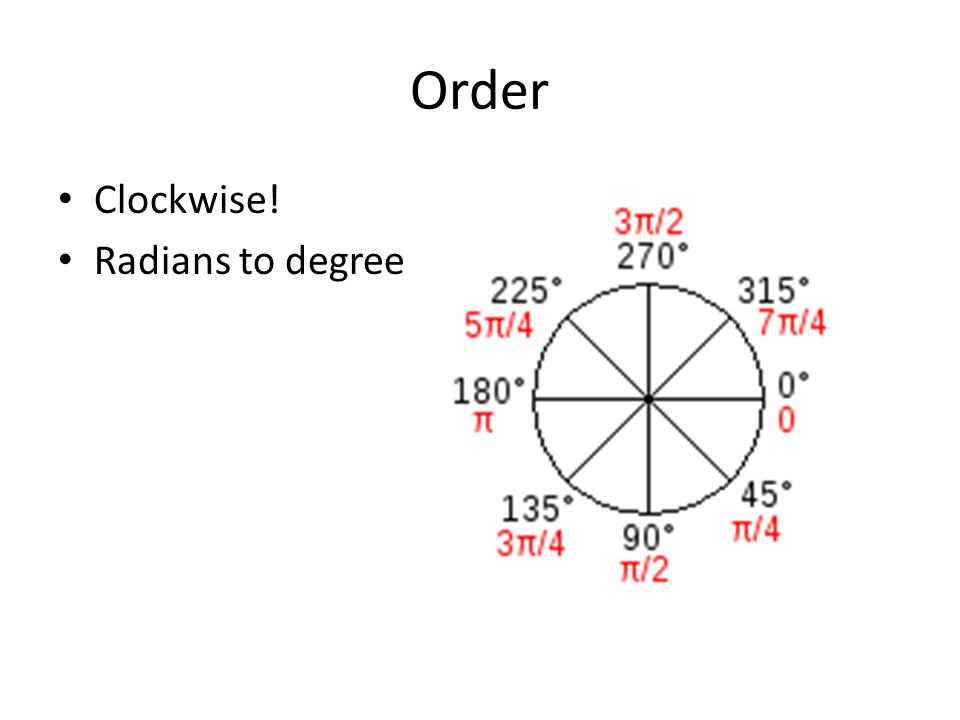 Order Clockwise! Radians to degree