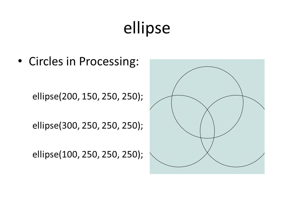 ellipse Circles in Processing: ellipse(200, 150, 250, 250);