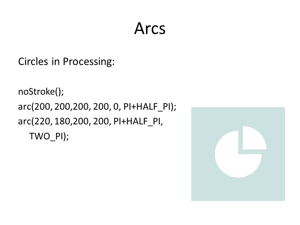 Arcs Circles in Processing: noStroke();