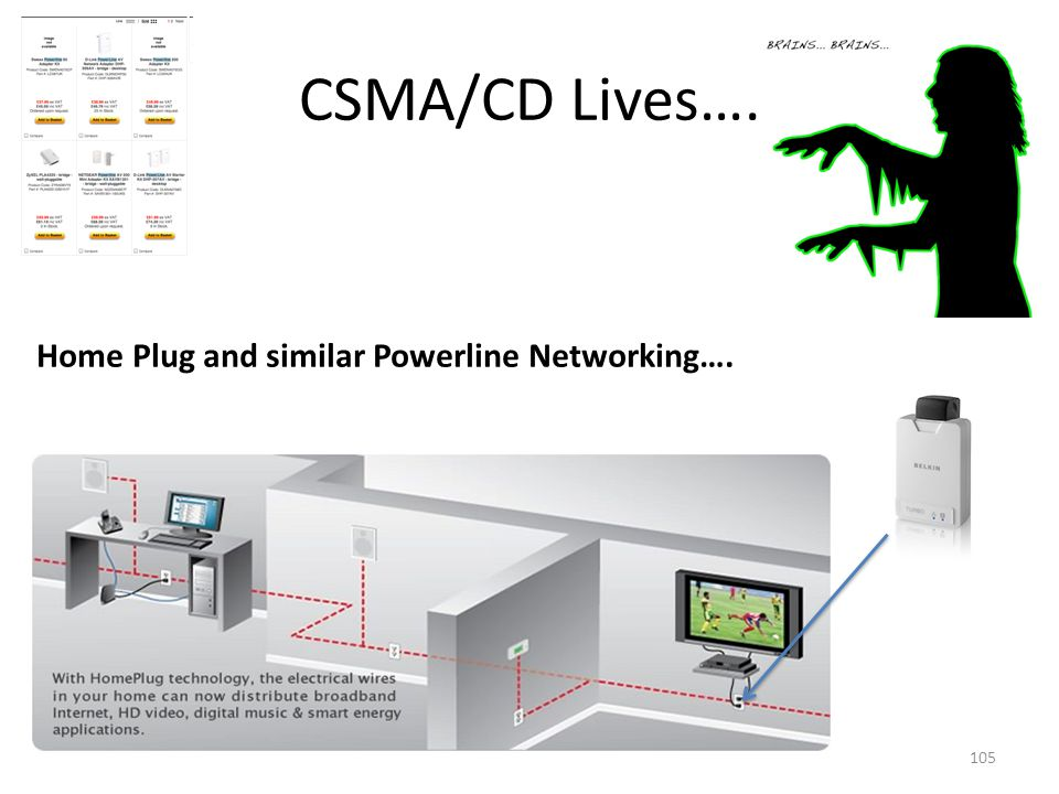 CSMA/CD Lives…. Home Plug and similar Powerline Networking….