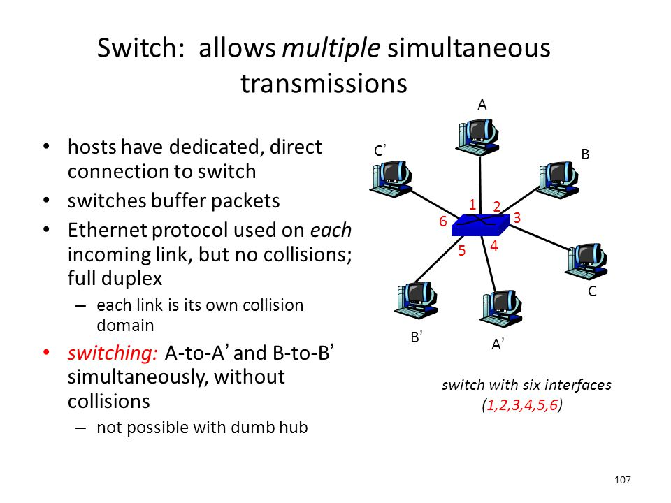 Switch: allows multiple simultaneous transmissions