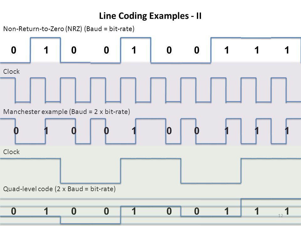 Line Coding Examples - II