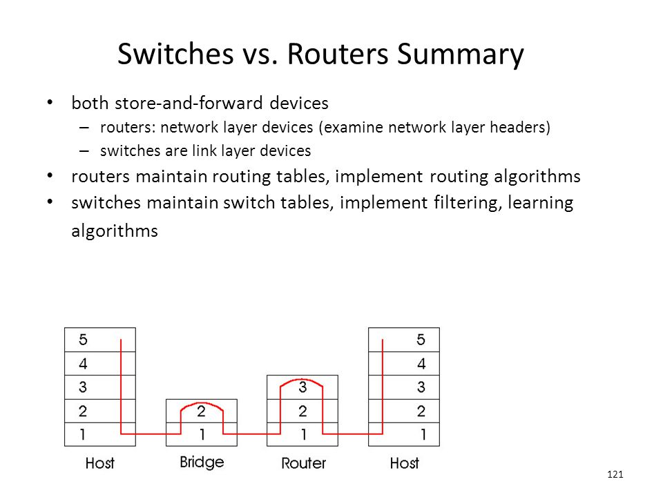 Switches vs. Routers Summary