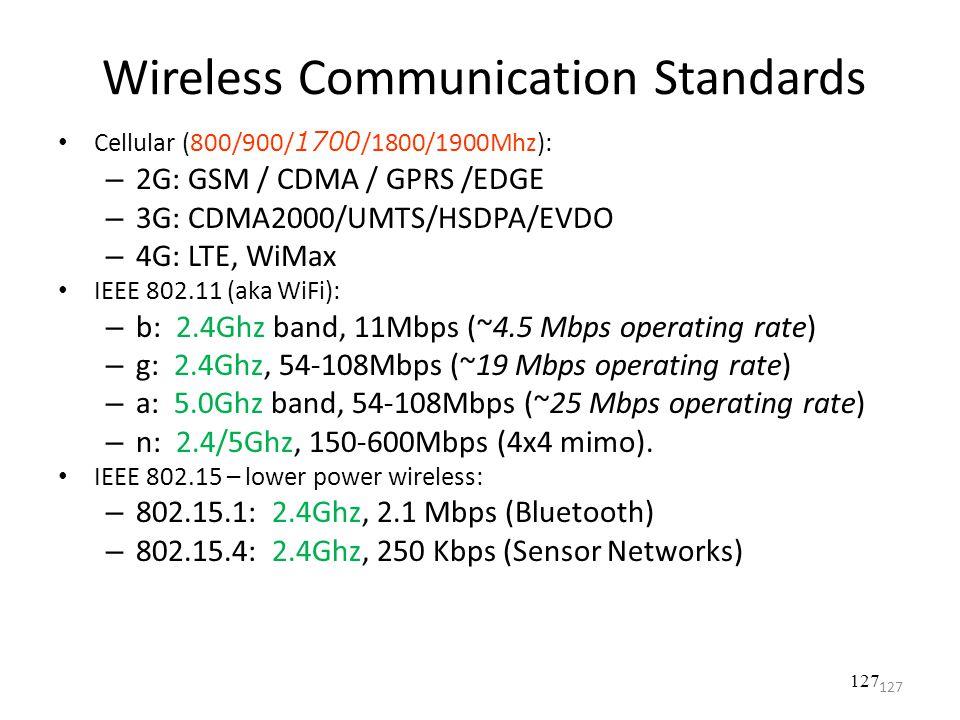 Wireless Communication Standards