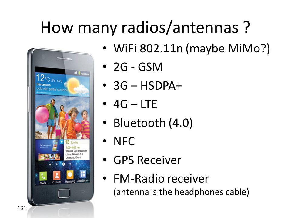 How many radios/antennas