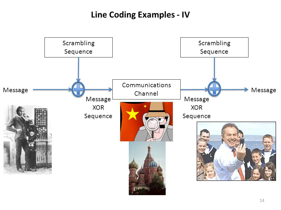 Line Coding Examples - IV