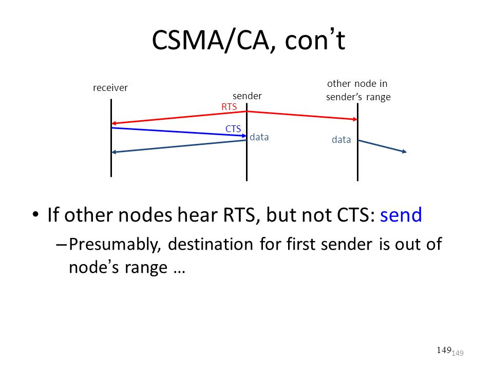 CSMA/CA, con't If other nodes hear RTS, but not CTS: send