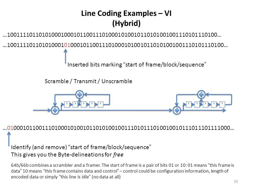 Line Coding Examples – VI