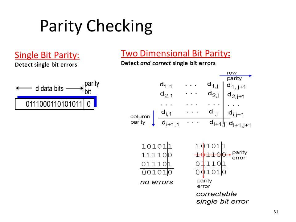 Parity Checking Two Dimensional Bit Parity: Single Bit Parity: