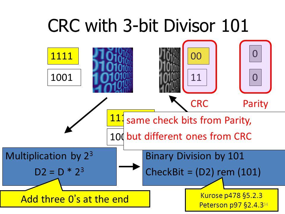 CRC with 3-bit Divisor 101 1111 00 1001 11 CRC Parity 1111000