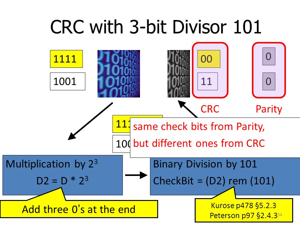 CRC with 3-bit Divisor CRC Parity