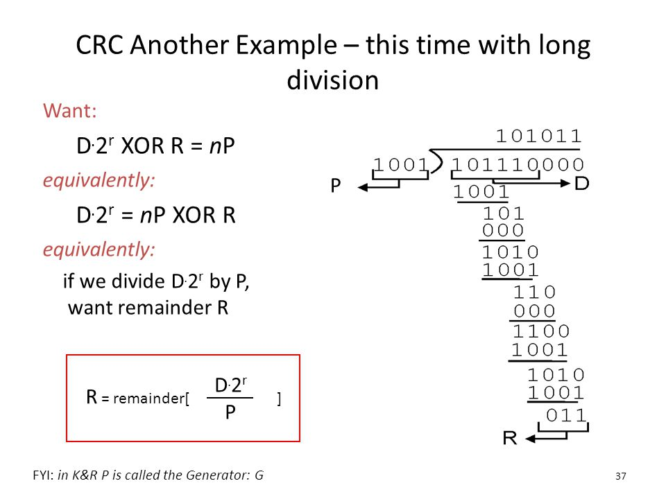 CRC Another Example – this time with long division