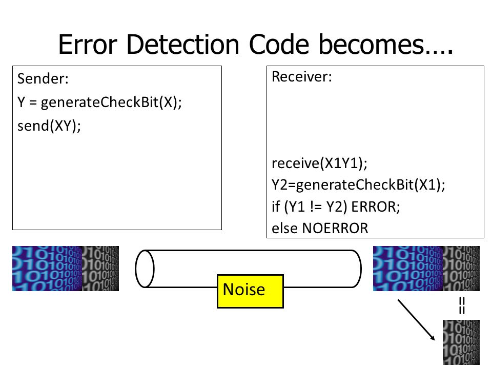 Error Detection Code becomes….