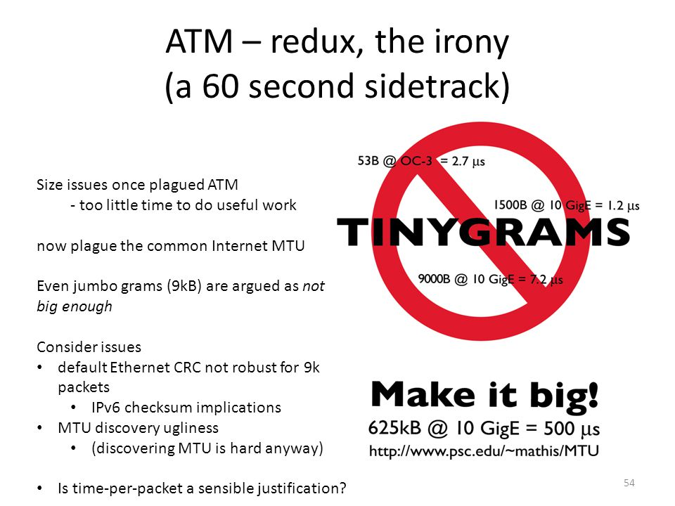 ATM – redux, the irony (a 60 second sidetrack)