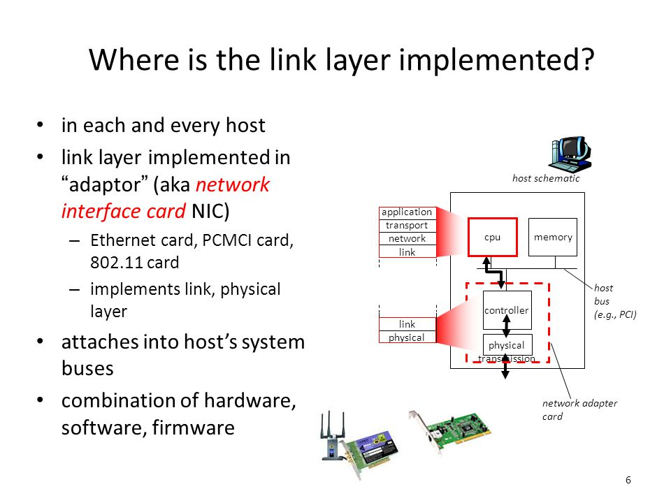 Where is the link layer implemented