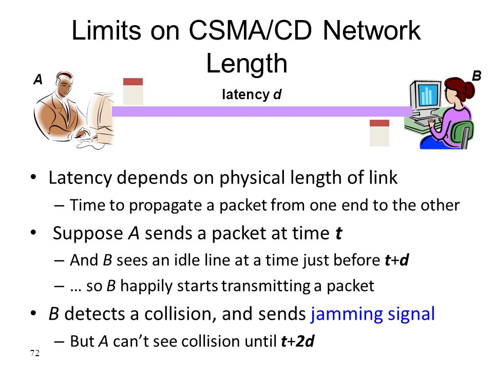 Limits on CSMA/CD Network Length