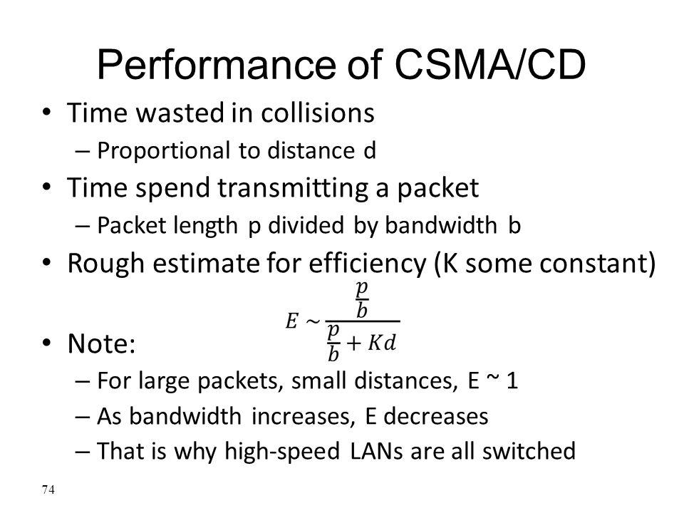 Performance of CSMA/CD