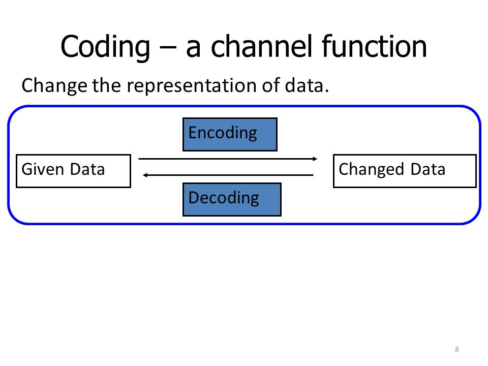 Coding – a channel function