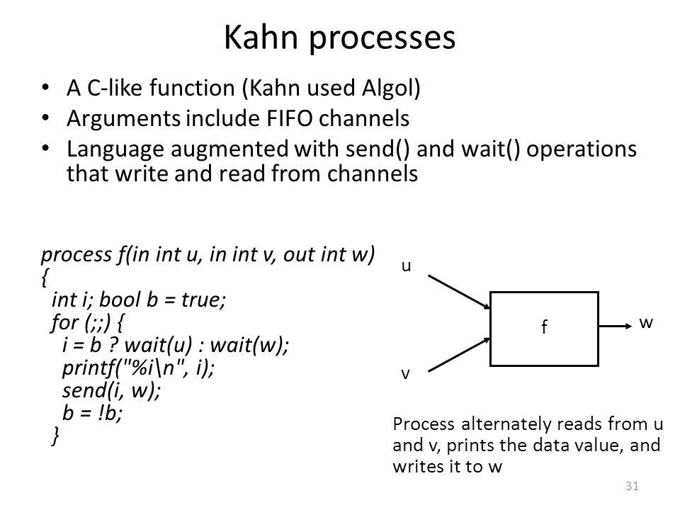 Kahn processes A C-like function (Kahn used Algol)