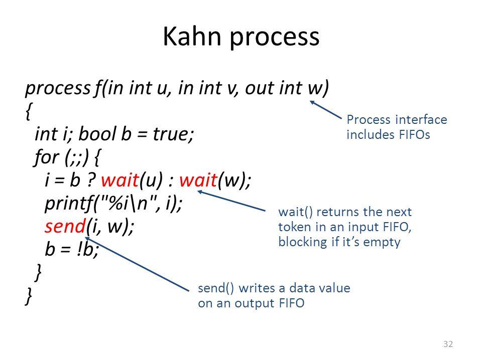 Kahn process process f(in int u, in int v, out int w) {