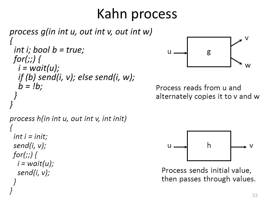 Kahn process process g(in int u, out int v, out int w) {