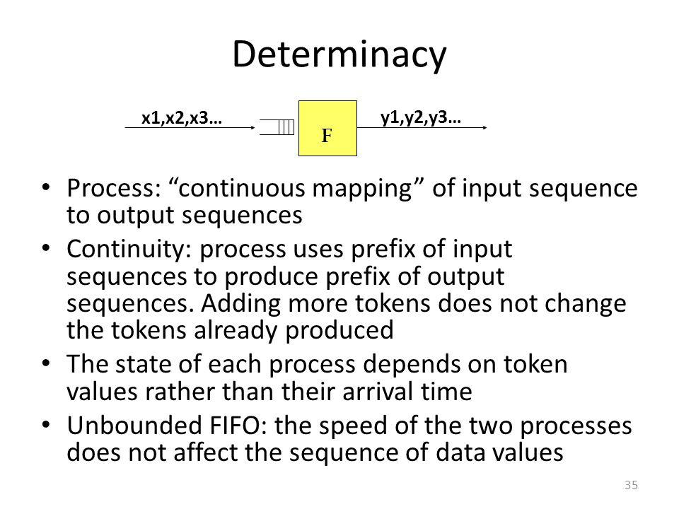 Determinacy x1,x2,x3… y1,y2,y3… F