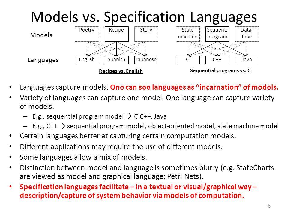 Models vs. Specification Languages