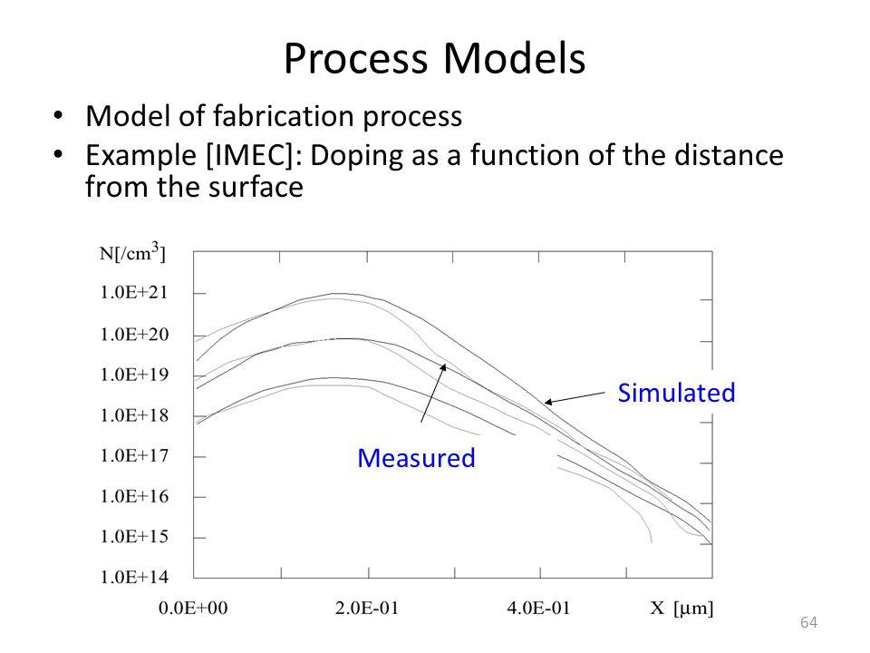 Process Models Model of fabrication process