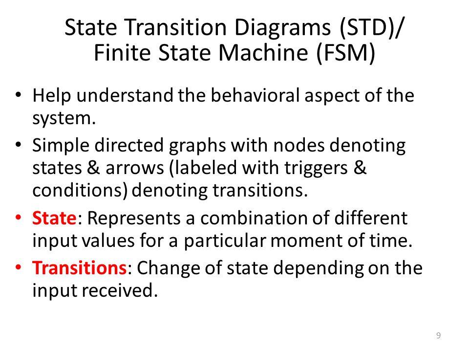 State Transition Diagrams (STD)/ Finite State Machine (FSM)