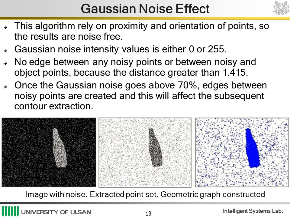 Gaussian Noise Effect This algorithm rely on proximity and orientation of points, so the results are noise free.