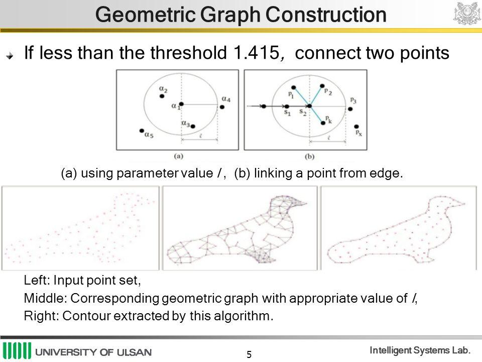 Geometric Graph Construction
