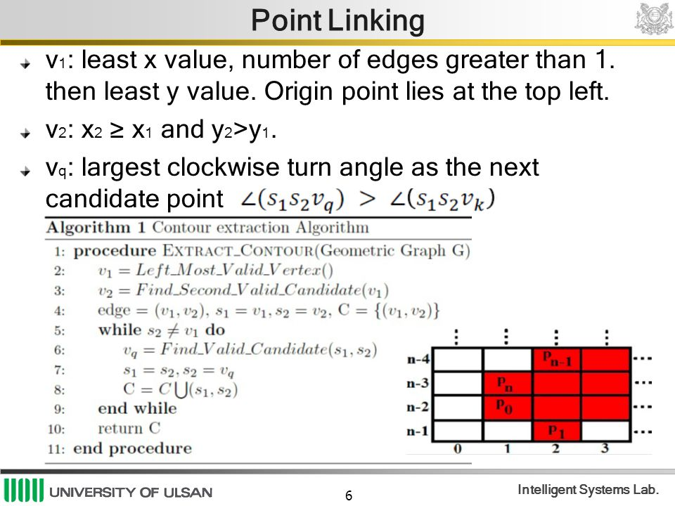 Point Linking v1: least x value, number of edges greater than 1. then least y value. Origin point lies at the top left.