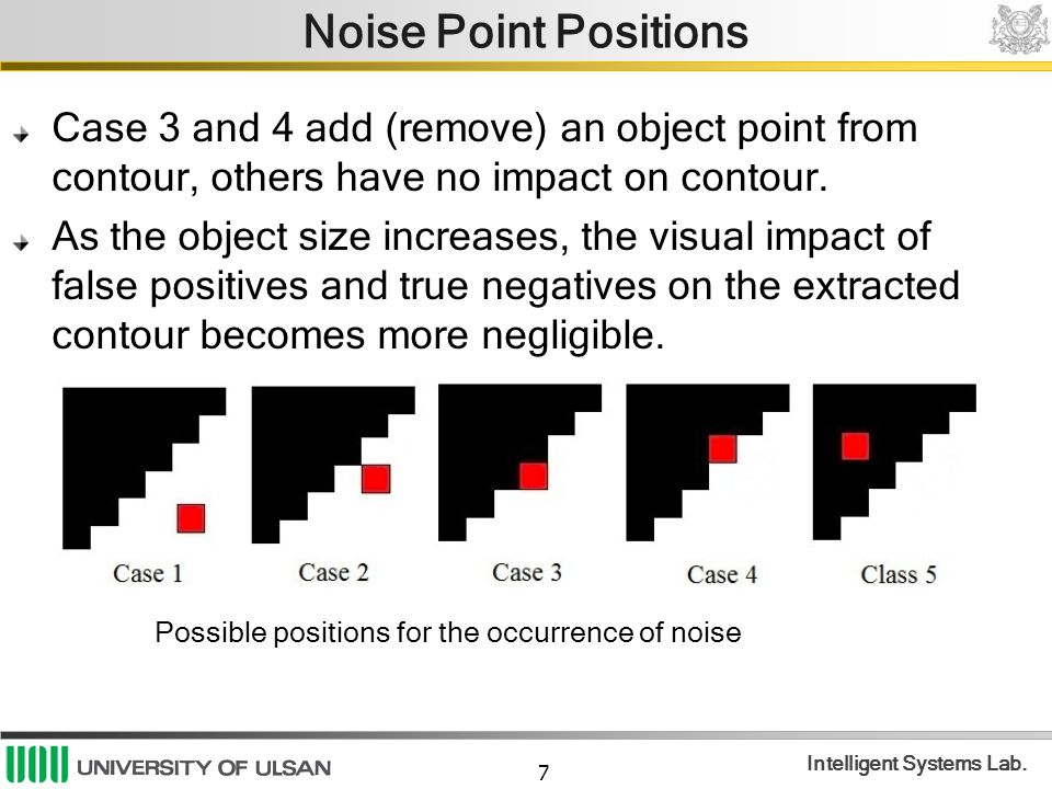 Noise Point Positions Case 3 and 4 add (remove) an object point from contour, others have no impact on contour.