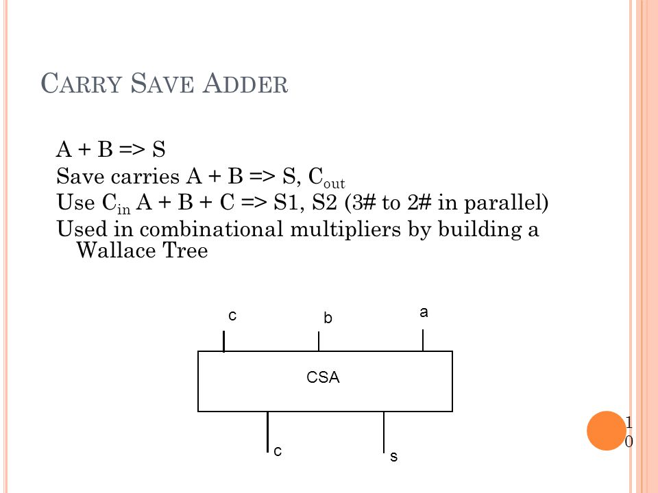 Carry Save Adder
