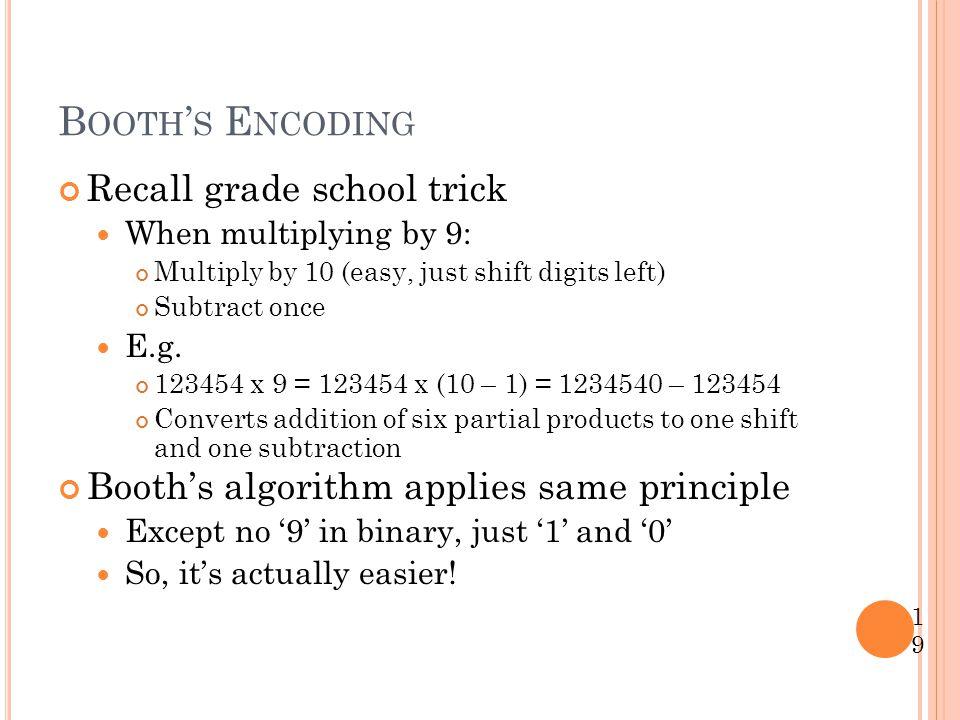 Booth's Encoding Recall grade school trick