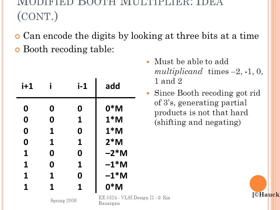 Modified Booth Multiplier: Idea (cont.)
