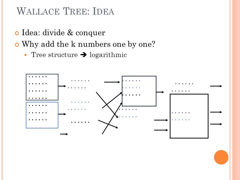 Wallace Tree: Idea Idea: divide & conquer