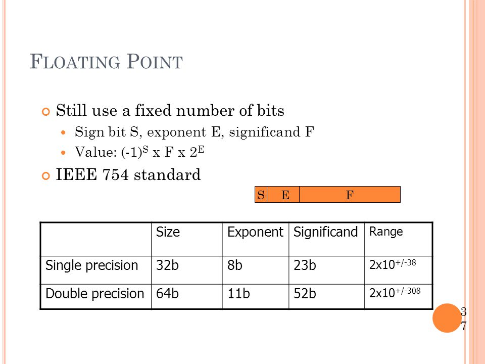 Floating Point Still use a fixed number of bits IEEE 754 standard