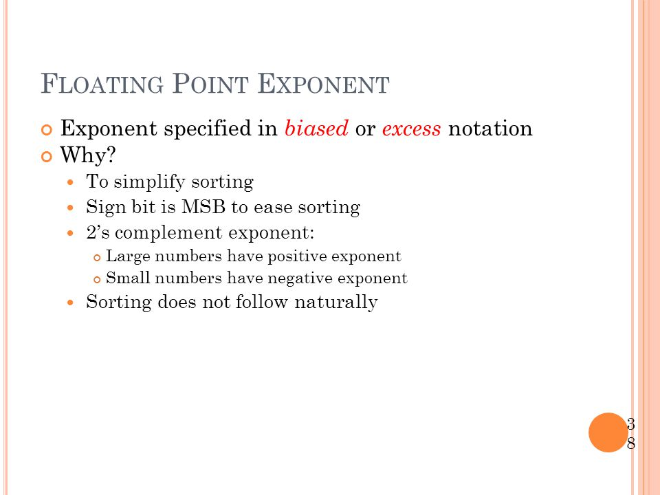 Floating Point Exponent