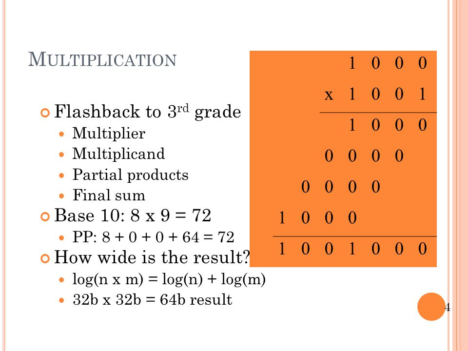 Multiplication 1 x Flashback to 3rd grade Base 10: 8 x 9 = 72