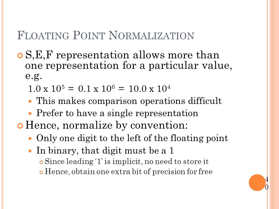 Floating Point Normalization