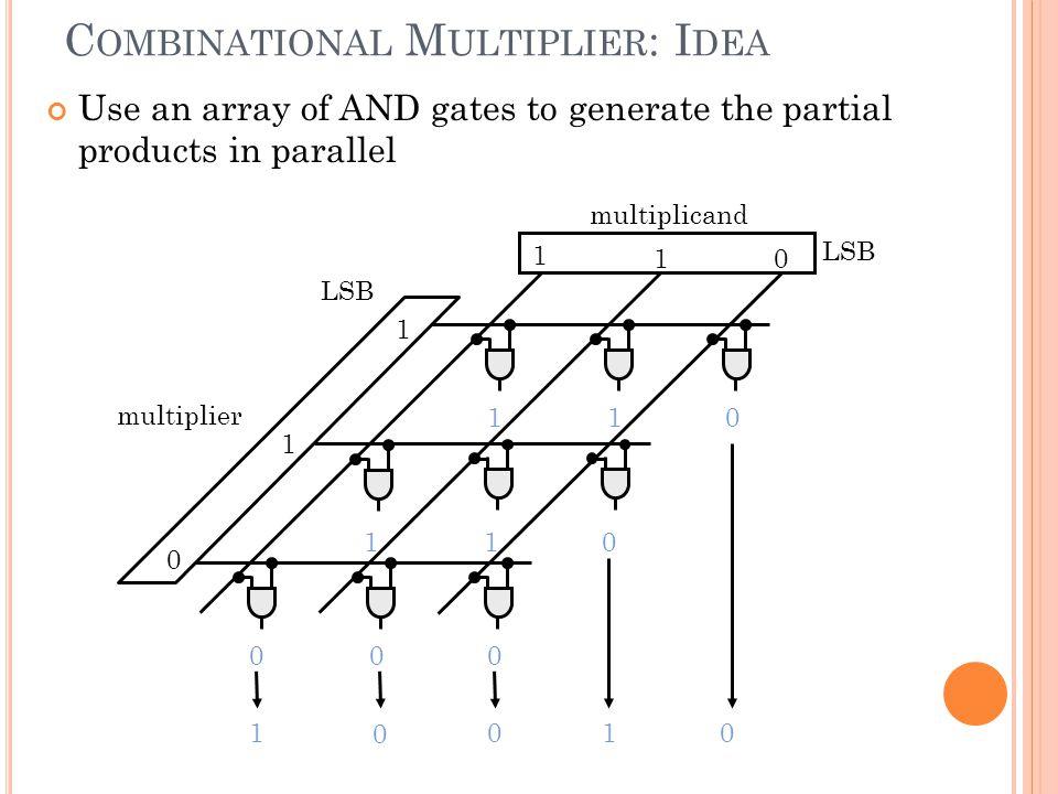 Combinational Multiplier: Idea
