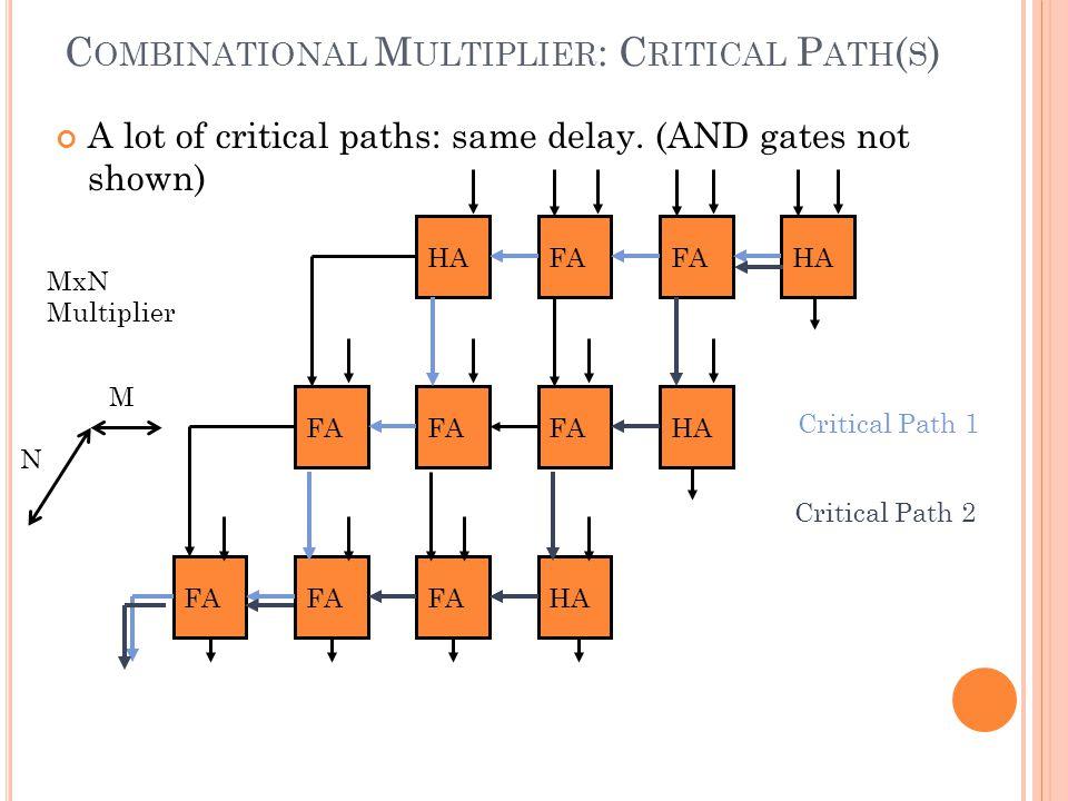 Combinational Multiplier: Critical Path(s)