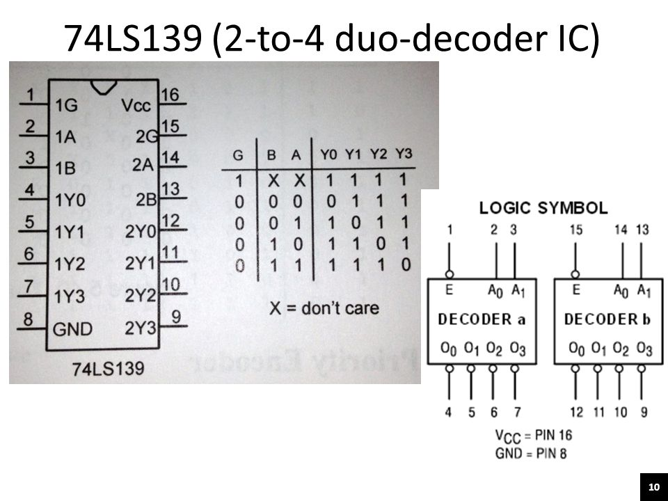 74LS139 (2-to-4 duo-decoder IC)
