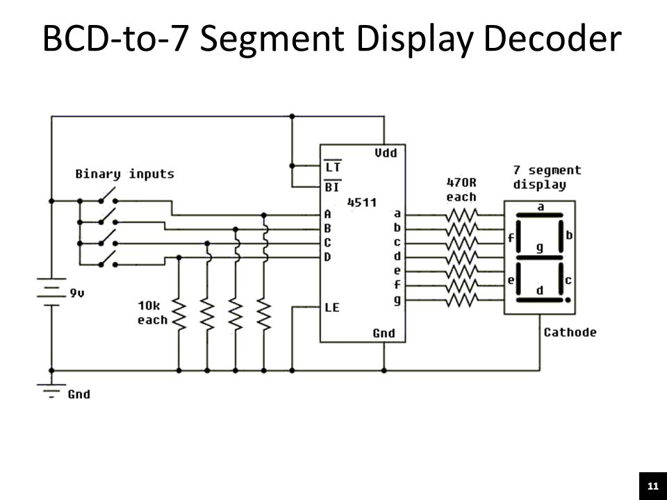 BCD-to-7 Segment Display Decoder