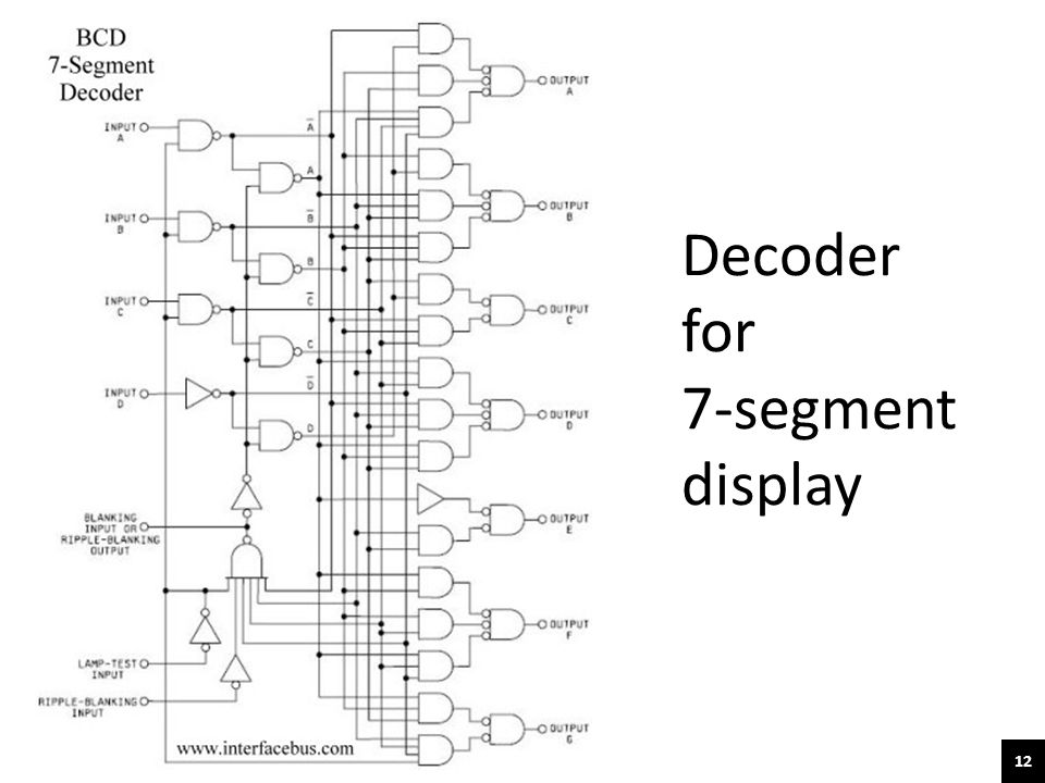 digital logic design week 7 encoders  decoders