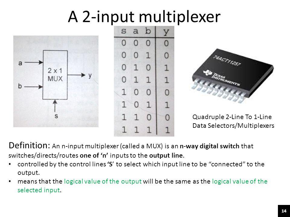 A 2-input multiplexer Quadruple 2-Line To 1-Line Data Selectors/Multiplexers.